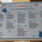 Botez Tudor-
